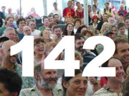 142 Supporters