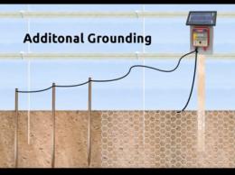 Additional Grounding