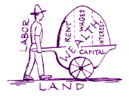 labor-land-wealth
